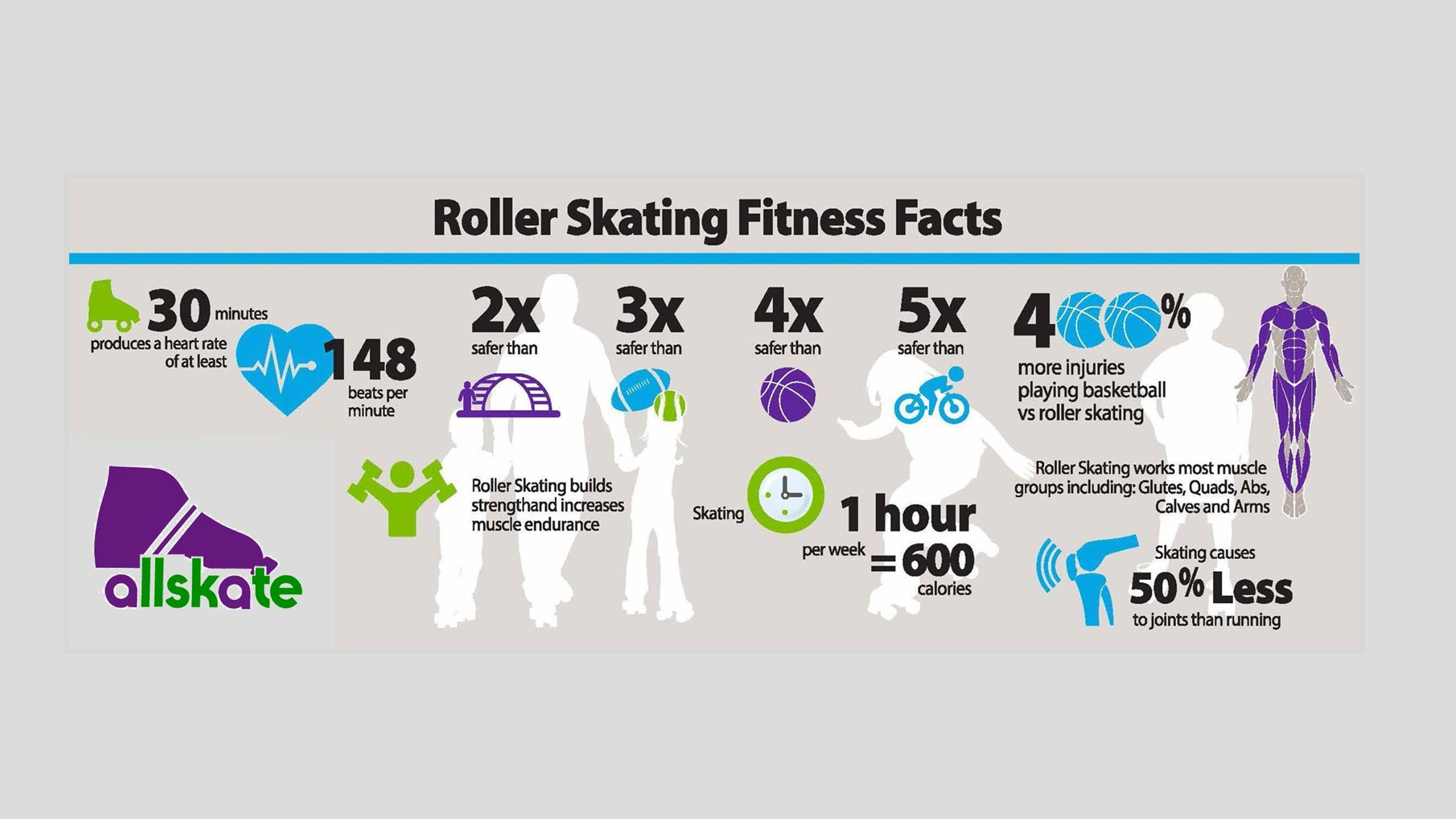 Fitness Facts Slider